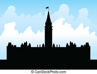 小山, 議會, 渥太華