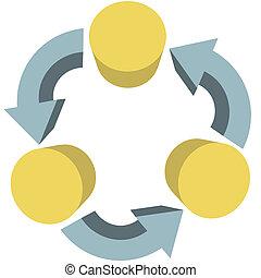 工作流程, 空間, 箭, 通訊, 再循環, 模仿