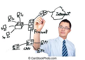 工程師, 网絡, 網際網路, 圖畫