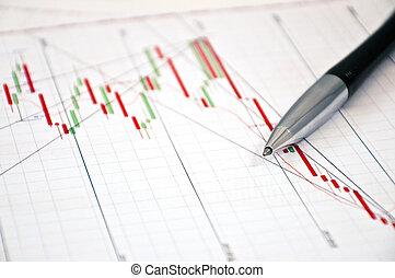 市場, 股票圖表