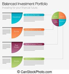 平衡的公事包, 投資, 圖象