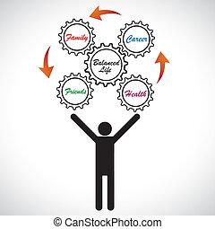 平衡, 職業, 生活, 概念, 工作家庭, 插圖, 工作, 人, balance., 他的, 健康, 玩戲法, 人, 圖表, 嘗試, 朋友, 達到, 顯示
