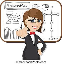 從事工商業的女性, 卡通, 商業計劃