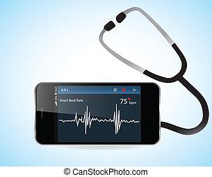 心率, smartphone, 監控