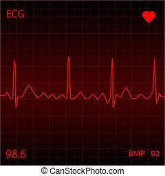 心監視器, 紅色