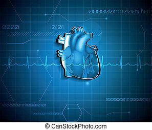 心臟病學, 醫學, 摘要, 背景。, 技術, concept.