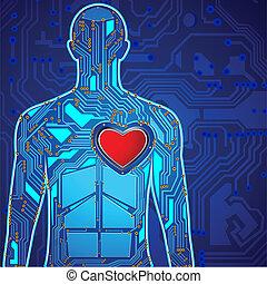心, 技術, 人類