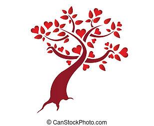 心, 插圖, 樹