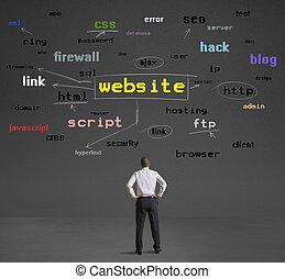 怎樣, 做, 網站, 學習