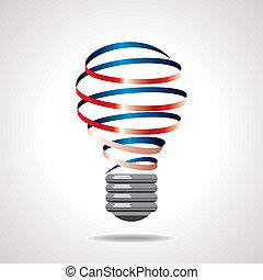 想法, 創造性