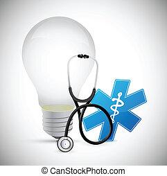 想法, 概念, 改進, 醫學