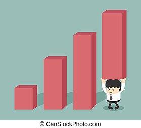 成長, 財政負擔