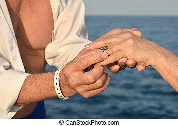 戒指, 手指