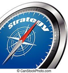 戰略, 指南針