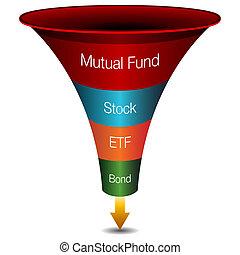 戰略, 漏斗, 投資, 圖表