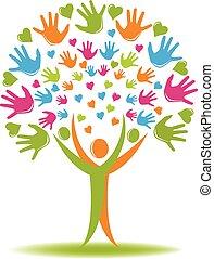 手, 樹, 標識語, 心, 數字