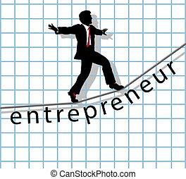 拉緊的繩索, 開動, 成功, 企業家