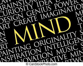 拼貼藝術, 頭腦, 詞, 雲