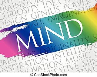 拼貼藝術, 頭腦, 雲, 詞