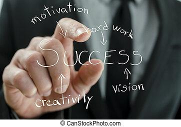 指, 流動, 成功, 事務, 圖表