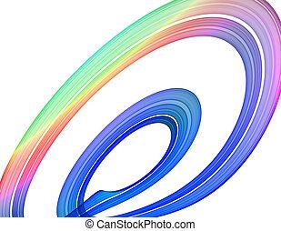 摘要, 上色, 曲線