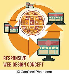 敏感, 网, 概念, 設計
