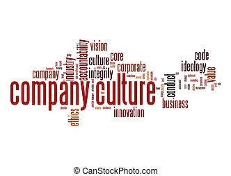文化, 公司, 詞, 雲