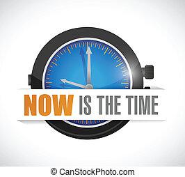 時間, 現在, 插圖, 觀看