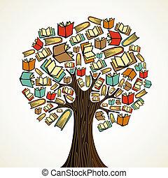書, 樹, 概念, 教育