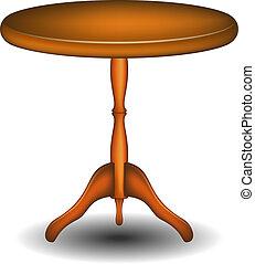 木製的桌子, 輪