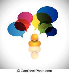 概念, 圖象, 簽署, 夢想, 想, 等等, 也, 問題, 表明, 難題, ideas., 想法, 怀疑, 人, 代表, 圖表, 想象, 人, 矢量, 意見, 或者, 談話