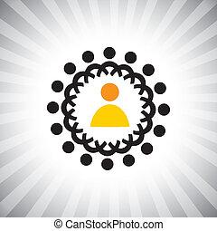 概念, graphic-, 企業家, 經理, 上尉, 人員, &, cfo, 也, ceo, employees., 插圖, 老板, 追隨者, 代表, 相象, 位置, 領導, 等等, 矢量, 工人, 概念, 或者