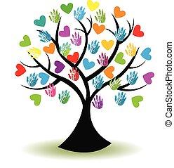 標識語, 手, 樹, 心