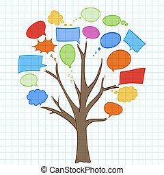 樹, 演說, 紙, 表, 氣泡