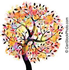 樹, 鮮艷
