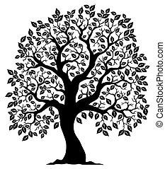 樹3, 黑色半面畫像, 成形