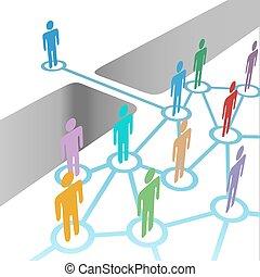 橋梁, 加入, 网絡, 合并, 會員地位, 多种多樣