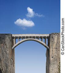 橋梁, 天空