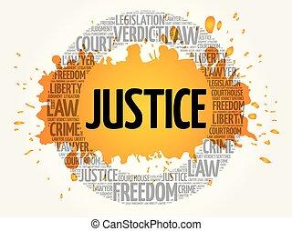 正義, 概念, 詞, 雲