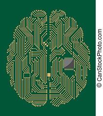 母板, 腦子, 芯片, 電腦