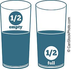 水, 二, 眼鏡
