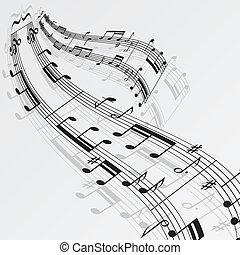 注釋, 音樂, 背景, 波浪