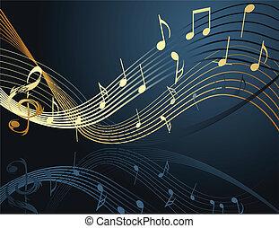 注釋, 音樂, 背景