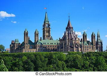 渥太華, -, 議會小山, 加拿大