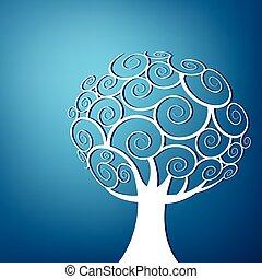 漩渦, 摘要, 樹, 背景
