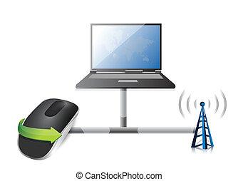 無線, 老鼠, 計算机技術, 网絡