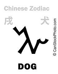 狗, astrology:, 漢語, zodiac), (sign