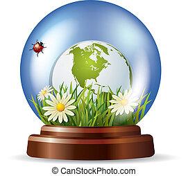 玻璃球体, 裡面, 自然