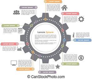 環繞, 齒輪, infographics