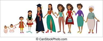 生活, stages., 婦女